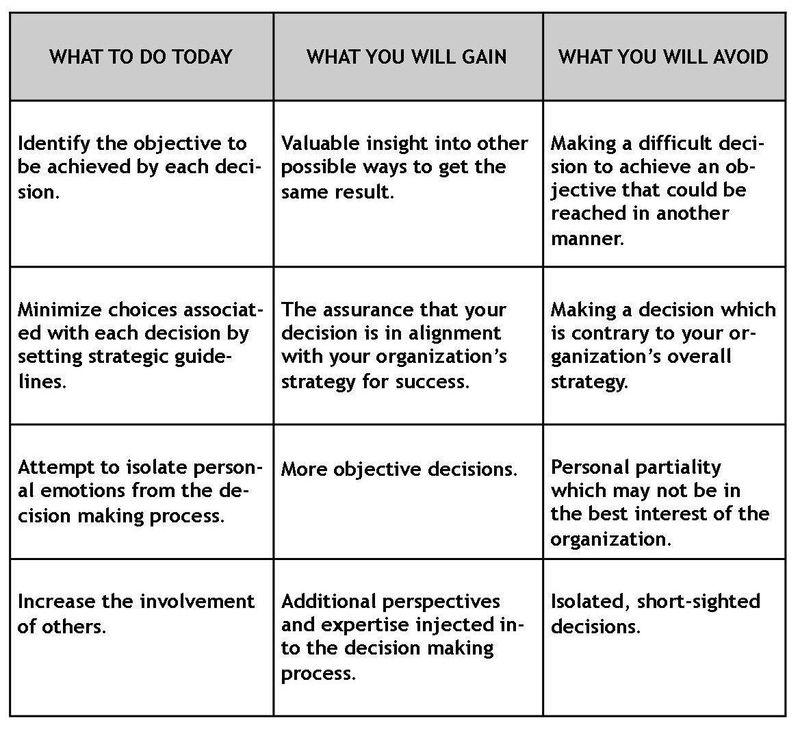 FLBlog_Step 8 Chart