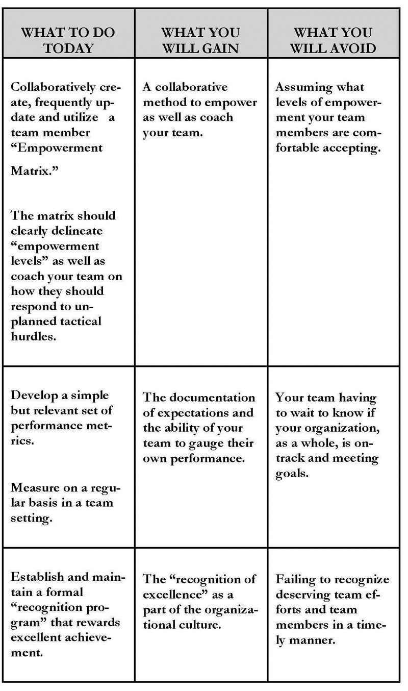 Blog 5 Chart